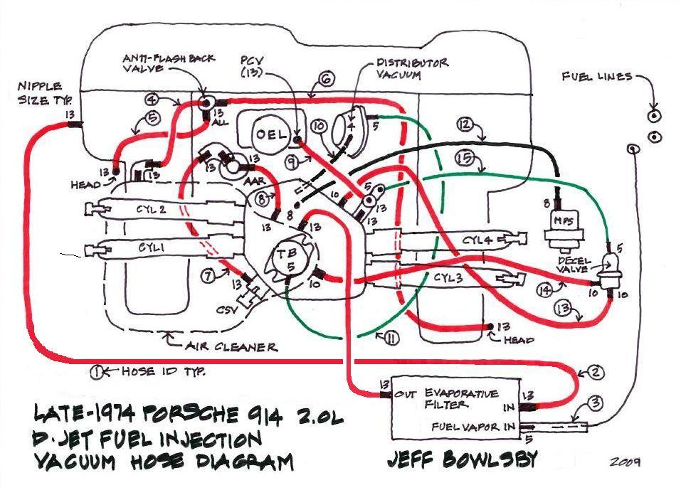 zTN_FI_Hose_Vac_2.0L_Late1974_A 914 wiring diagram diagram wiring diagrams for diy car repairs porsche 914 wiring harness diagram at crackthecode.co